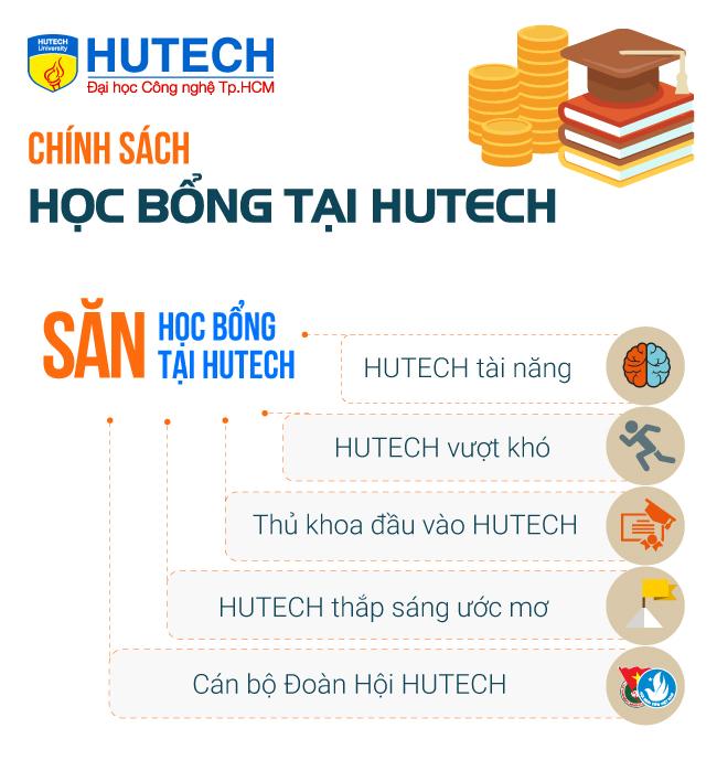 chính sách học bổng HUTECH năm học 2016 - 2017