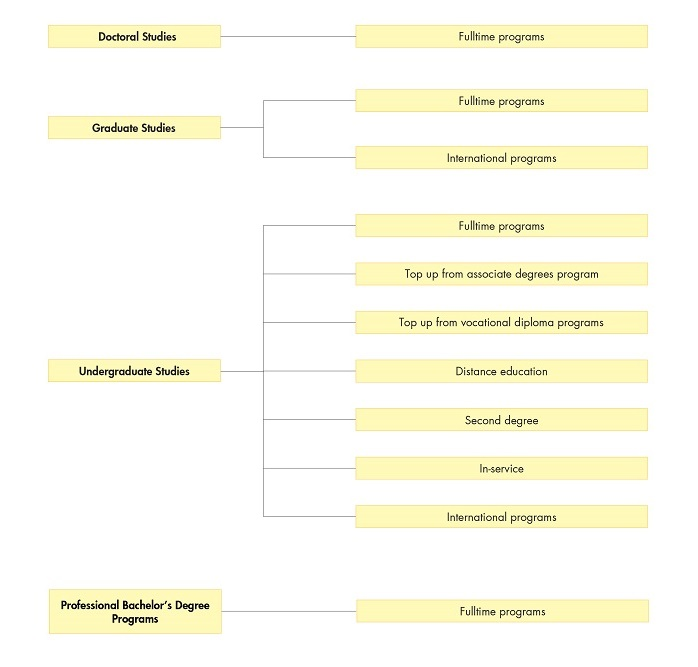 hutech-tranning-system